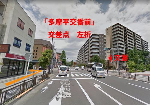 豊田駅から当院までの行き方5
